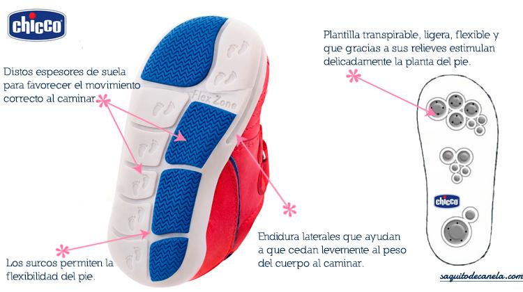 62181c3c7b6 Calzado primeros pasos Chicco Imparo - Saquitodecanela